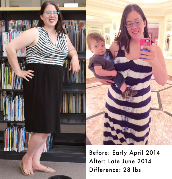 Whole 30 28 pounds lost and 15 paleo meals